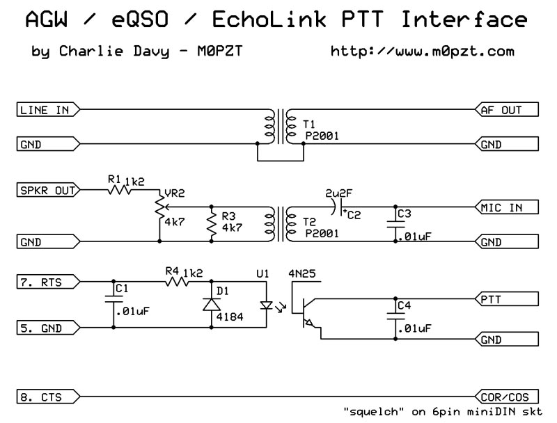 eqso echolink SSTV interface