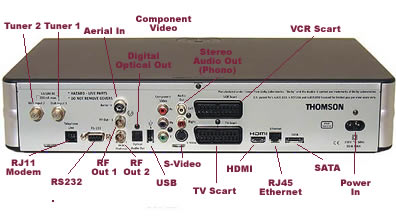 sky+hdbox_rear sky box wiring diagram pedal wiring diagram \u2022 wiring diagrams j  at crackthecode.co